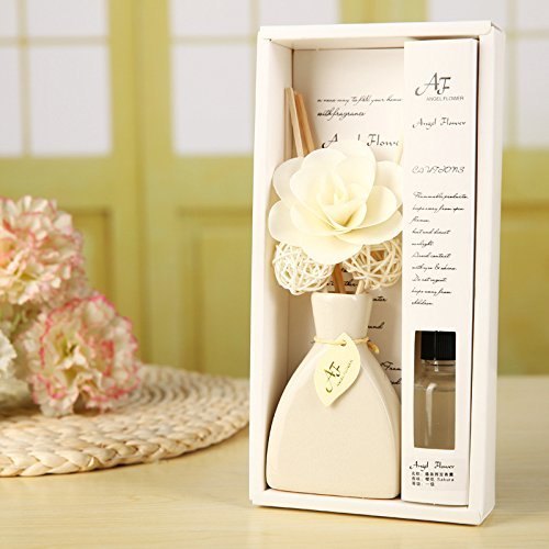 LUOTIANLANG Dry rattan fragrance bottle suits indoor fragrance fragrance bottle decoration equipmentOcean smell 1172354cm
