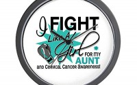 CafePress-Fight-Like-A-Girl-For-My-Cervical-Cancer-Wall-Cloc-Unique-Decorative-10-Wall-Clock-42.jpg